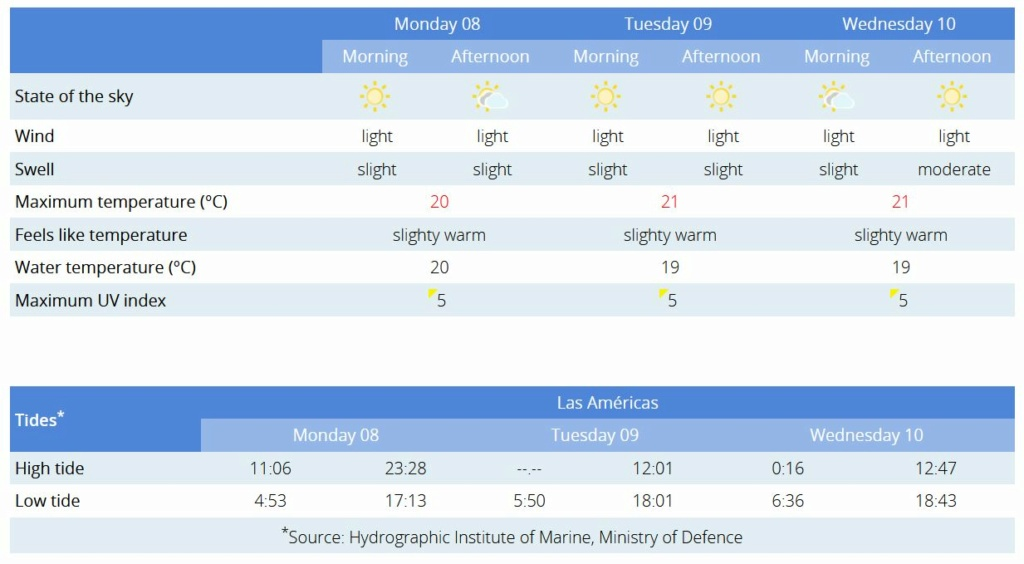Todays weather in Tenerife - Page 33 Capt2468