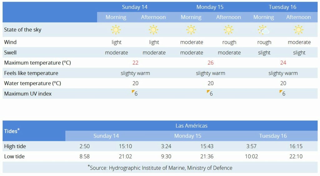 Todays weather in Tenerife - Page 33 Capt2492