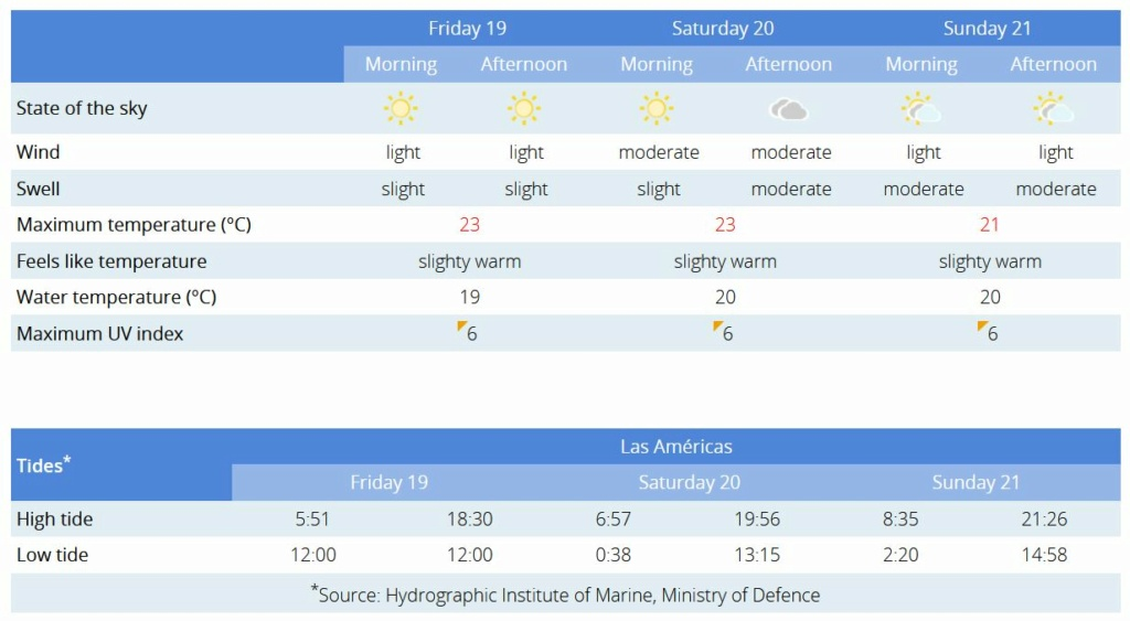 Todays weather in Tenerife - Page 33 Capt2515