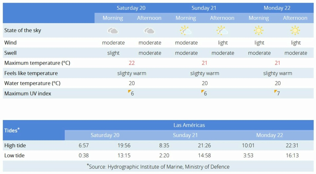 Todays weather in Tenerife - Page 33 Capt2518