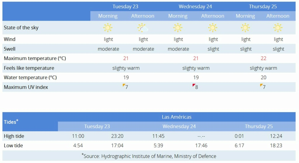 Todays weather in Tenerife - Page 33 Capt2531