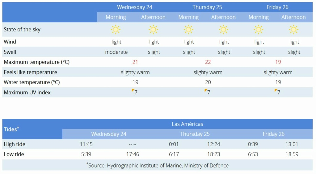 Todays weather in Tenerife - Page 33 Capt2536