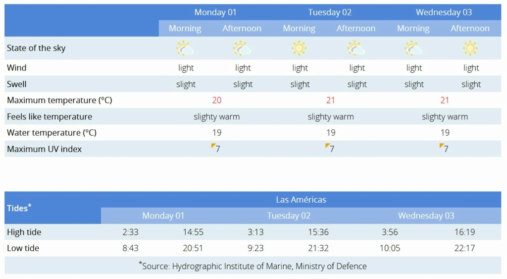 Todays weather in Tenerife - Page 34 Capt2557
