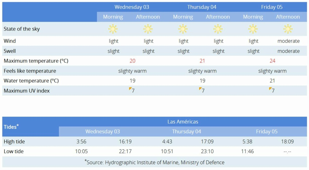 Todays weather in Tenerife - Page 34 Capt2564