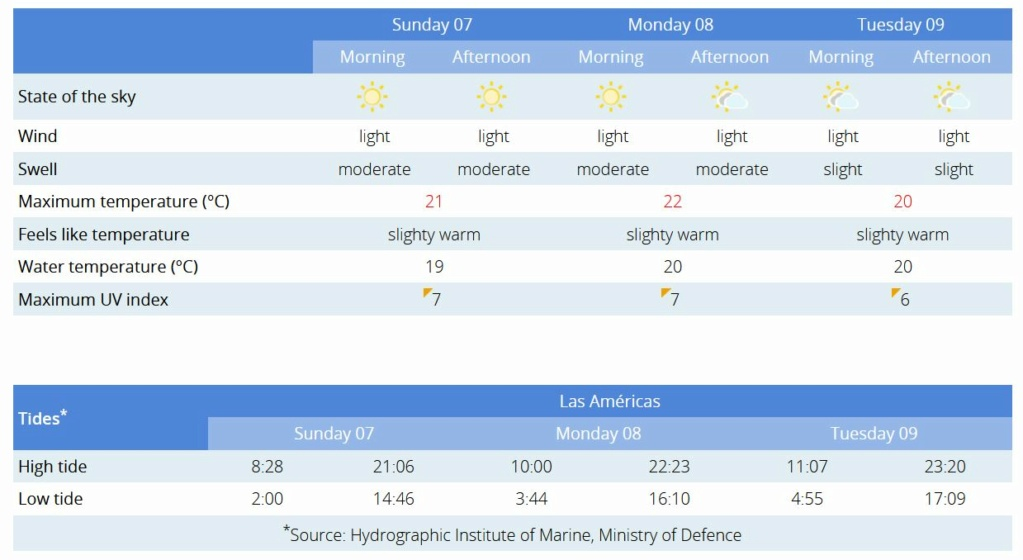 Todays weather in Tenerife - Page 34 Capt2581