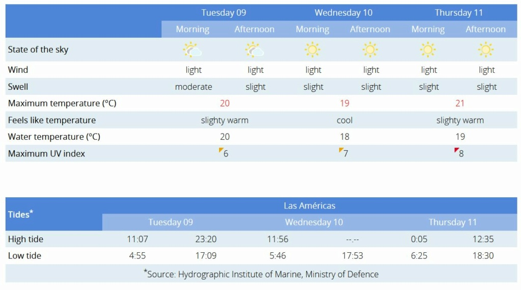 Todays weather in Tenerife - Page 34 Capt2589