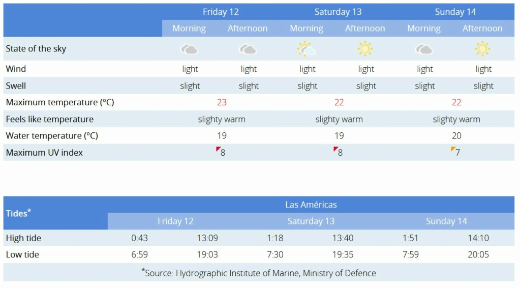 Todays weather in Tenerife - Page 34 Capt2601
