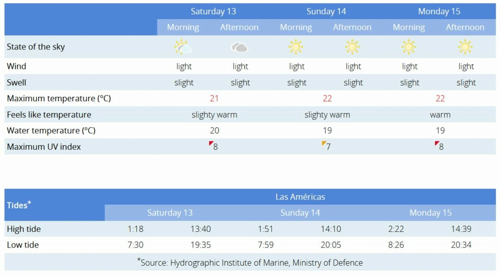 Todays weather in Tenerife - Page 34 Capt2605