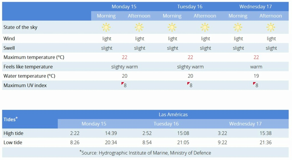 Todays weather in Tenerife - Page 34 Capt2613