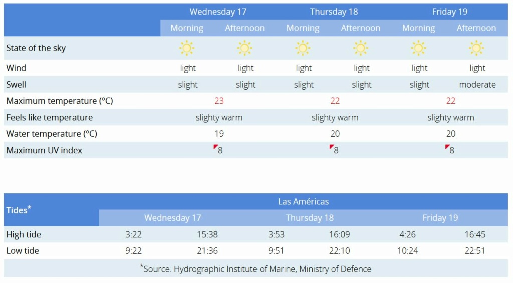 Todays weather in Tenerife - Page 34 Capt2623