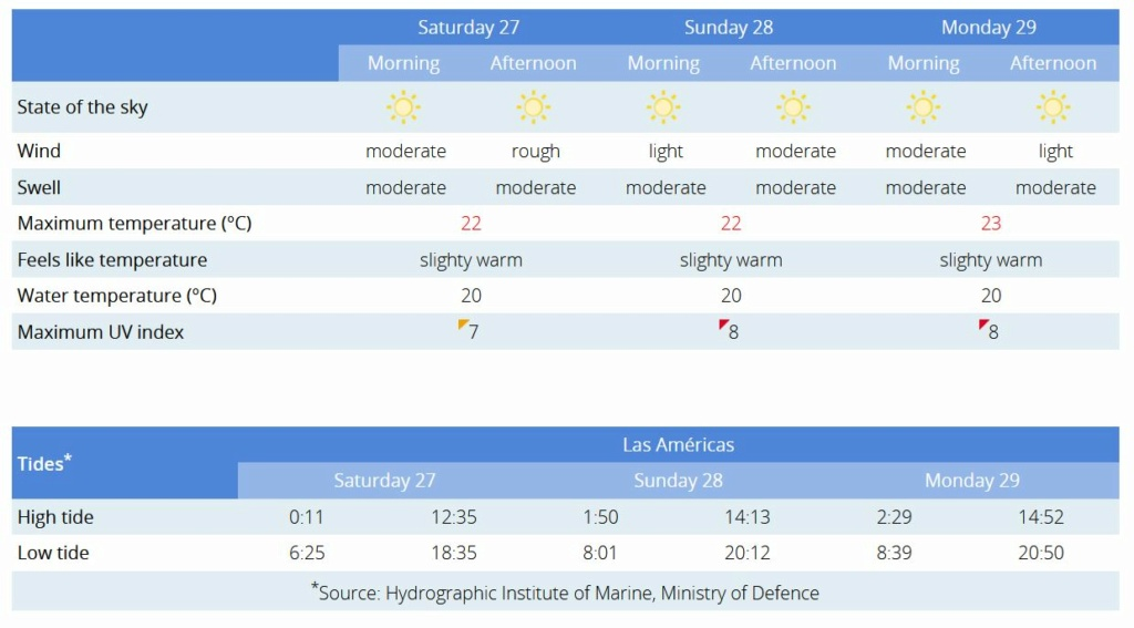 Todays weather in Tenerife - Page 35 Capt2665