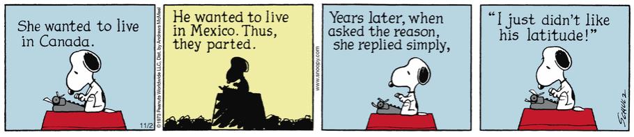 Peanuts. - Page 22 Captu237