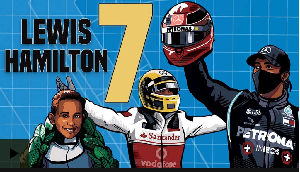 Lewis Hamilton wins seventh Formula 1 title Captu291