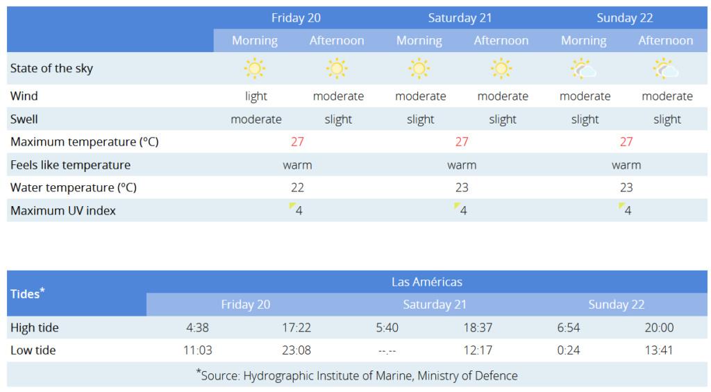 Todays weather in Tenerife - Page 29 Captu313
