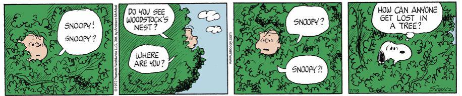 Peanuts. - Page 3 Captu401