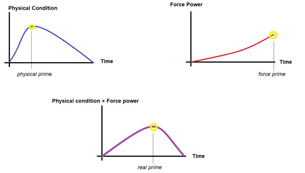 Yoda's prime Prime_10