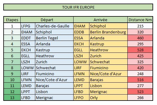Tour d'Europe  Avec VAM - 1er étape 2019-016