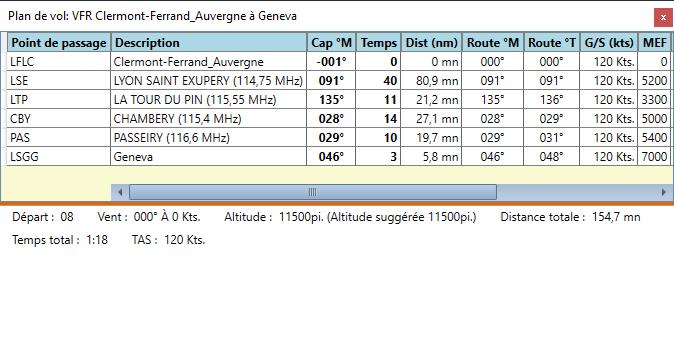 Vol vfr/ifr entre Clermont Ferrand et Genève 2020-112