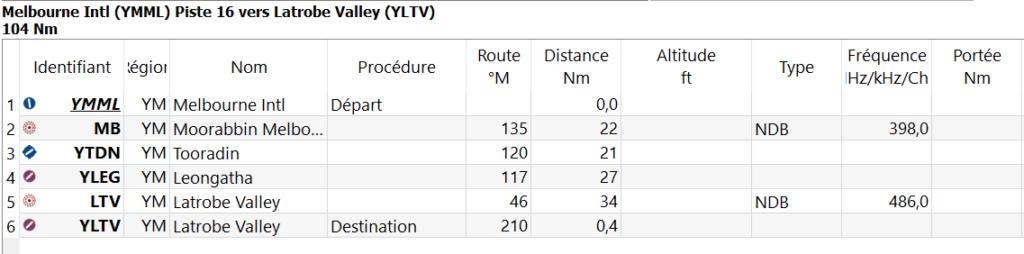 Skippy tour étape 11 parcours 2 Distan42