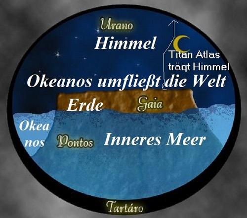 Titan Atlas (Mythologie): Träger vom Himmelsgewölbe, personifiziert das Atlasgebirge Atlas-10