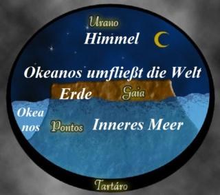Okeanos: Ein ausgesprochen mächtiger Gott, der neutral ist Okeano11