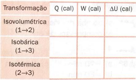 Termodinâmica 466410