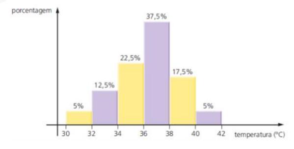 Estatística - Dúvida 75510