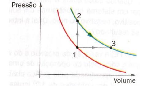 Termodinâmica 8810