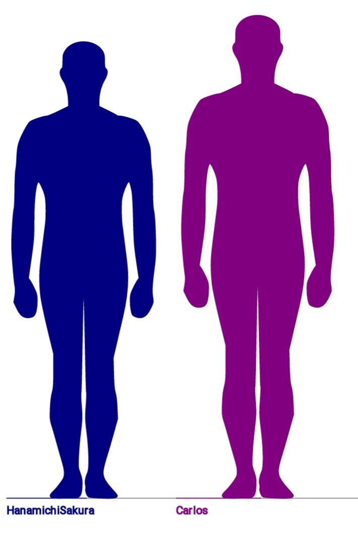 que estatura es mas normal para ser hombre? 170 o 180? - Página 10 20200723