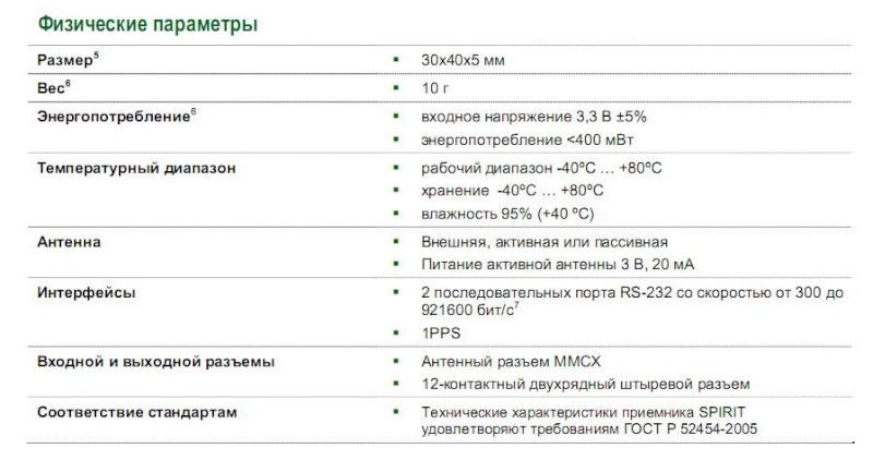 В России создан ГЛОНАСС-прибор DuoStar-2000 Fiz_pa10