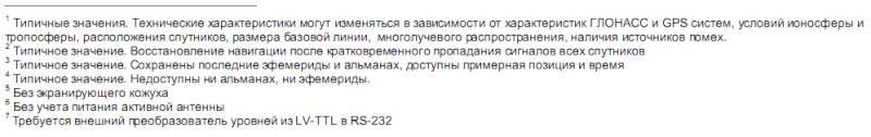 В России создан ГЛОНАСС-прибор DuoStar-2000 Retry10
