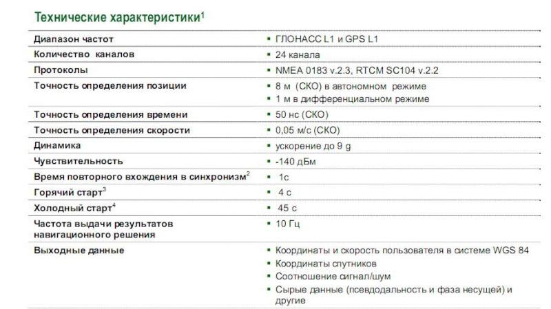 В России создан ГЛОНАСС-прибор DuoStar-2000 Tehn10