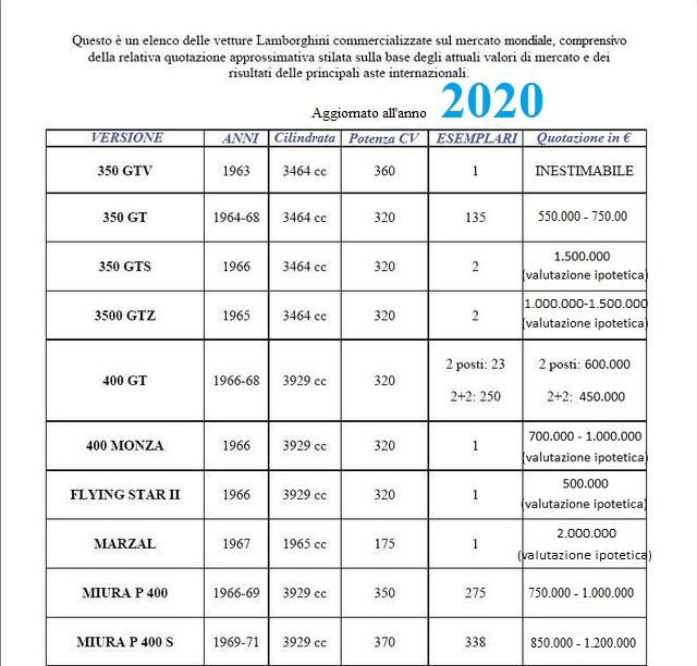 QUOTAZIONI AGGIORNATE 2020 113