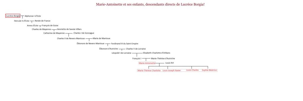 Marie-Antoinette, descendante directe de Lucrèce Borgia! Marie-21