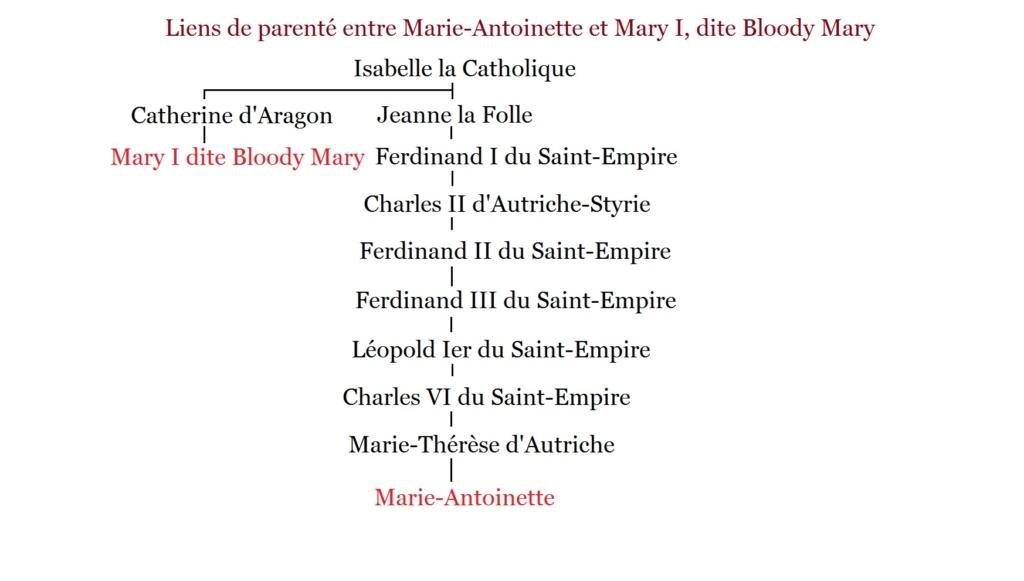 Marie-Antoinette, arrière petite-cousine de Bloody Mary Parent11