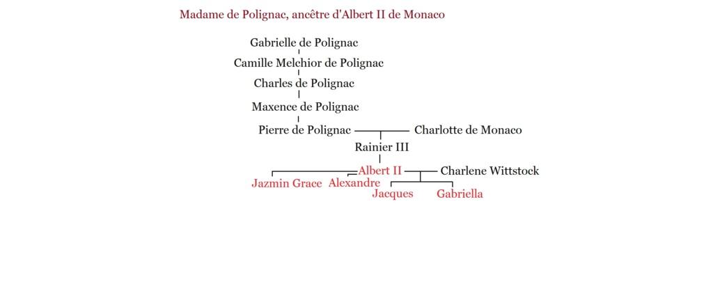 Madame de Polignac, ancêtre de Albert II de Monaco Popo_a10