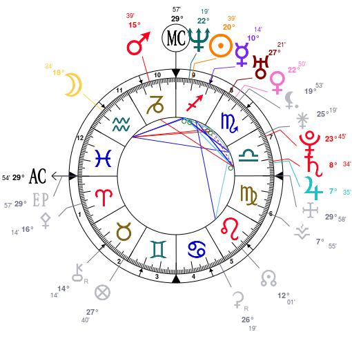 Mon Mars et ses aspects  Astrot21