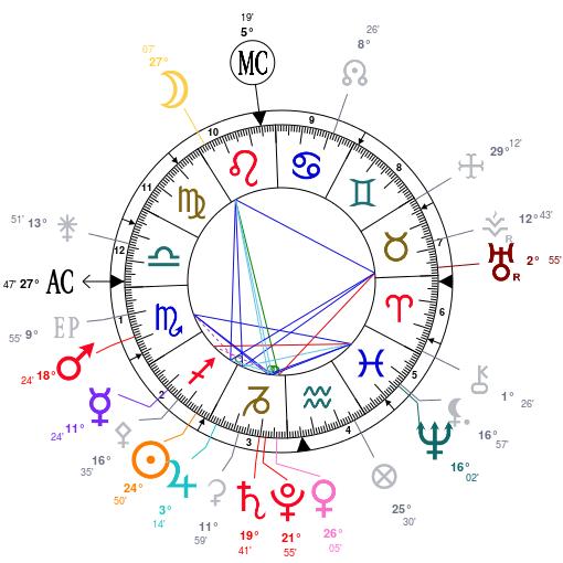 Question sur ex  Astrot22