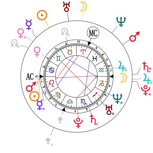 Venus rétrograde en 12 Astrot29