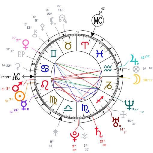 Venus rétrograde en 12 Astrot30