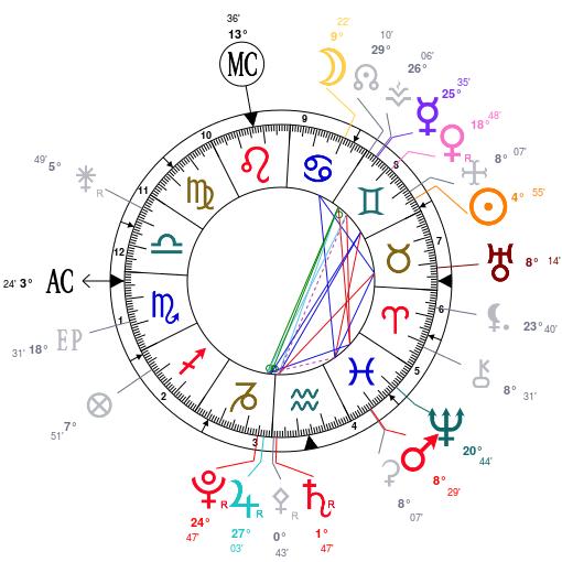 Venus rétrograde en 12 Astrot31