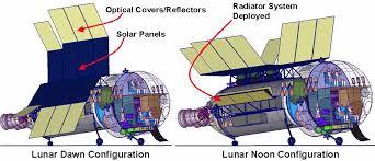 Comment faire pour se préparer à atterrir sur la Lune (ou alunir)? Images11