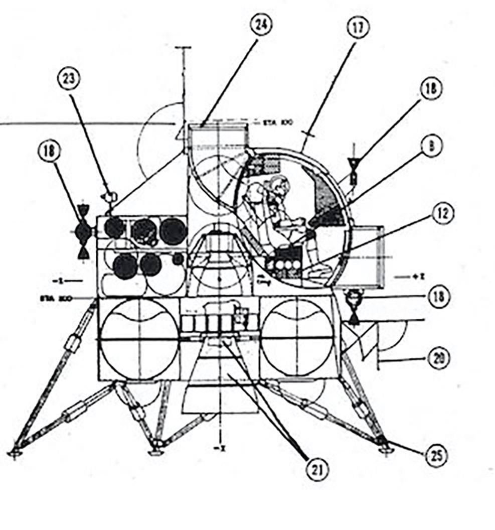 Les modules lunaires auxquels on a échappé Lem19613