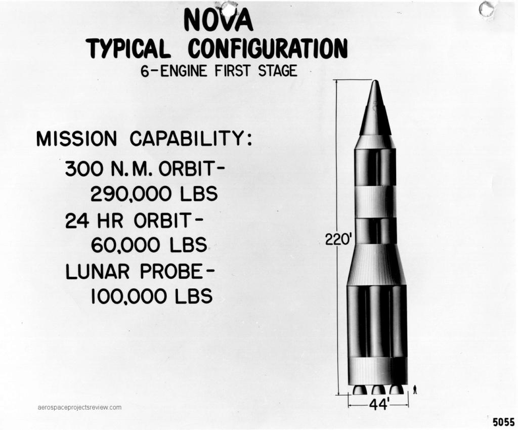 Lanceur Nova Nova-110