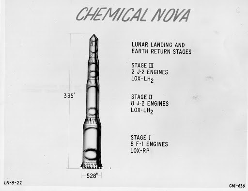 Lanceur Nova Nova210
