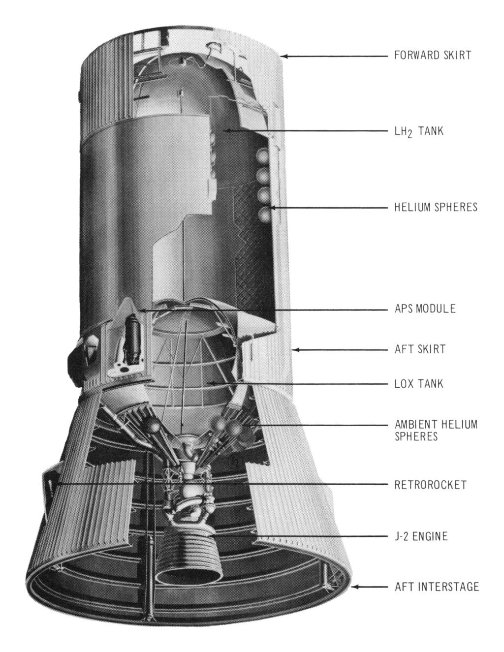 Starship SN1 (ex Mk3) (Boca Chica) - Page 2 S-ivb-10