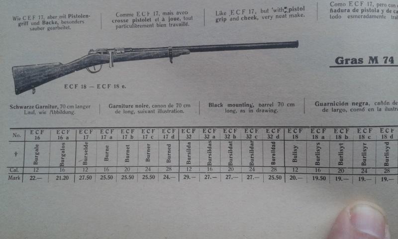 Fusil gras 1874 calibre 16 - Page 2 20200618