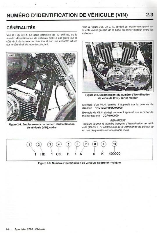 combien sommes nous en 1200 Sportster sur Passion-Harley - Page 36 Code_v11