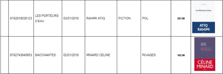 Librairie El Jadida : nouveautés des arrivages au 10 janvier 2019 00710