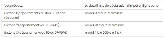 Expatriés au Maroc :  votre déclaration de revenus en France Calend10